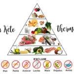 300 przepisów na dietę Keto z termomiksem